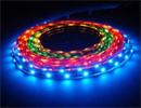 LED-bånd